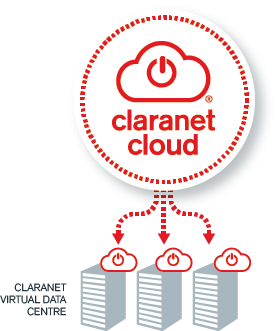 Claranet Virtual Data Centre