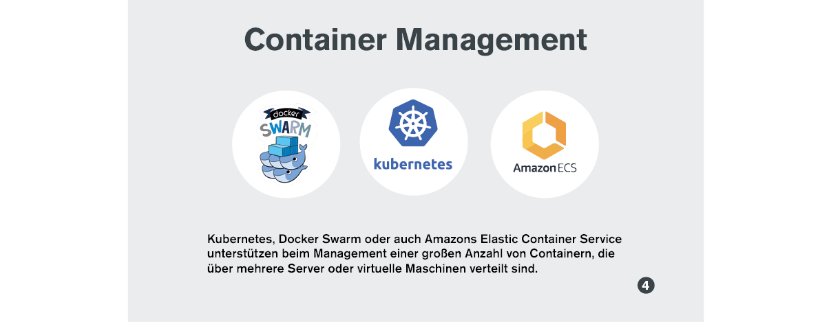 Infografik: Container Management